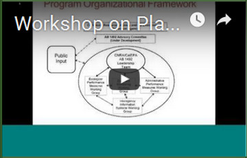 Watch the Oct. 14 Public Workshop on YouTube